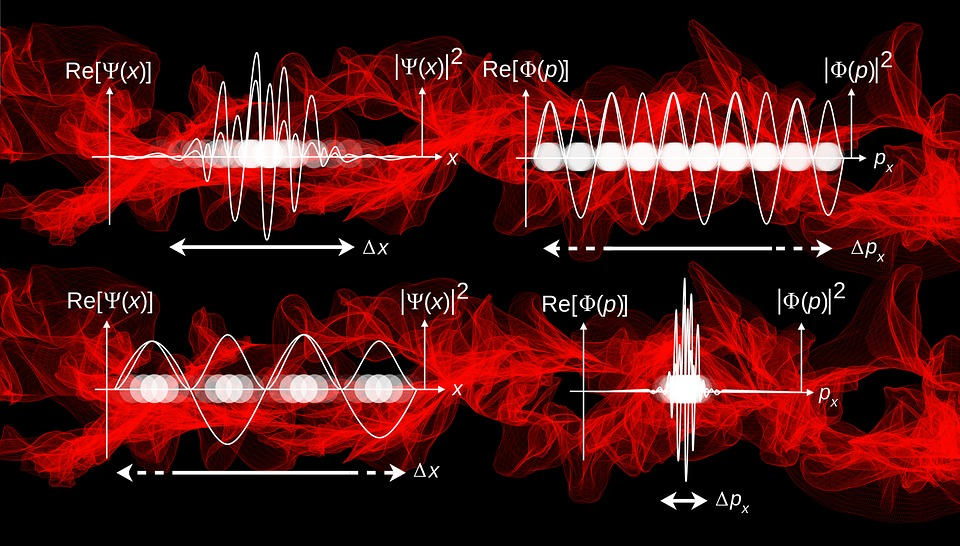 ΧΡΗΣΤΟΣ ΛΑΖΑΡΙΔΗΣ: Κβαντομηχανικά Αιλουροειδή